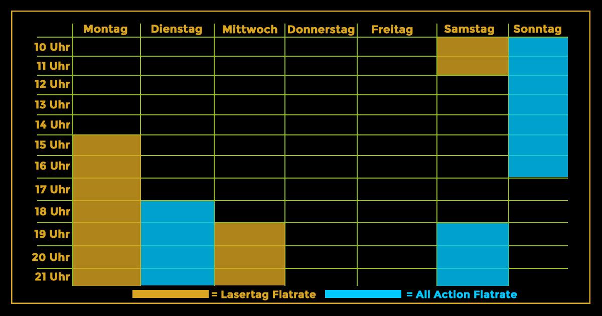 flatrate-grafik-Event-Freizeitpark-Gelsenkirchen